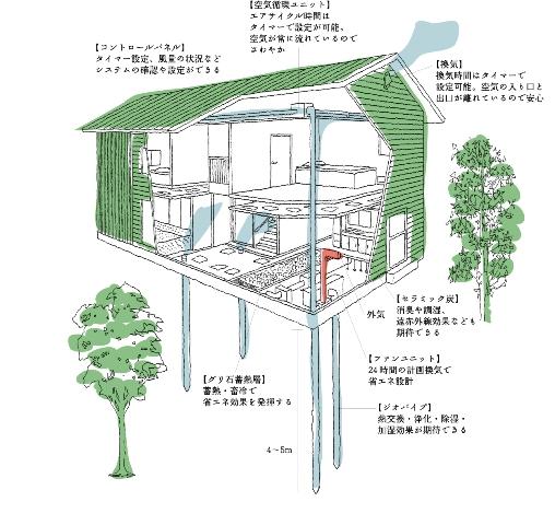 コピー ~ 地熱の家ロゴjpg